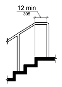 Handrail extension for steps