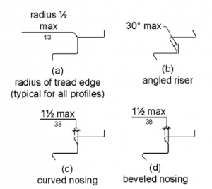 Different types of step risers