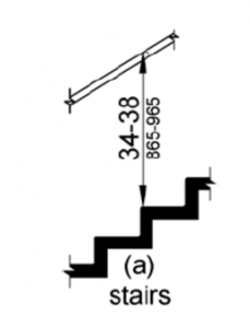 Handrail heights for ADA steps