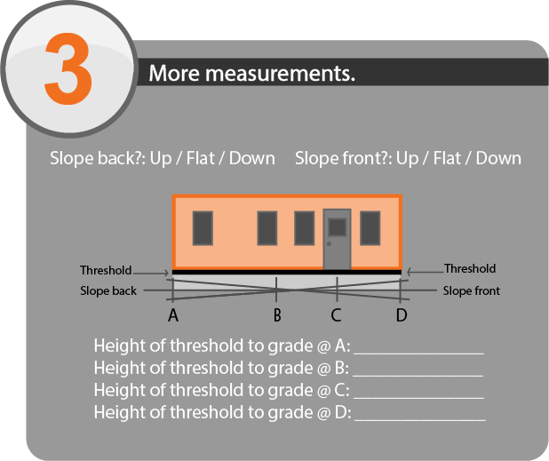 Step 3 asks for threshold heights at different points of the building to determine slope