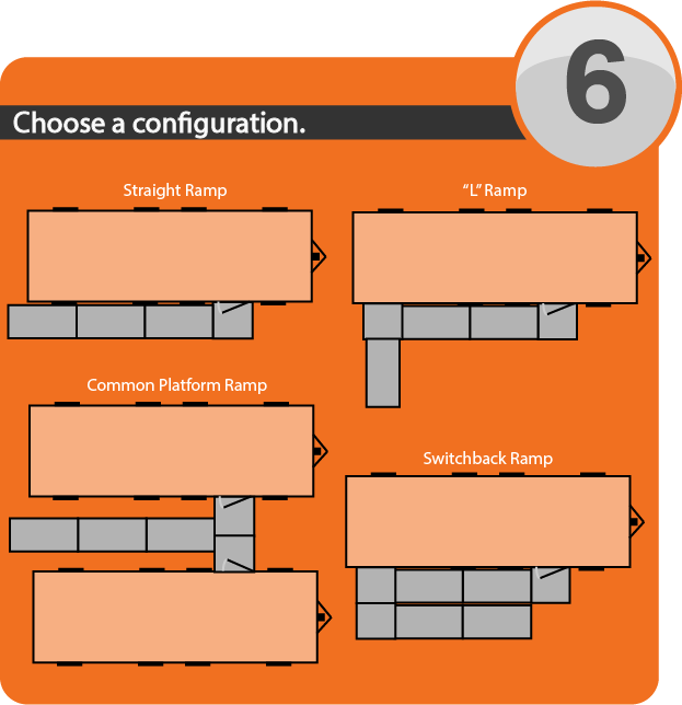 Step 6 gives you ramp layout configuration options