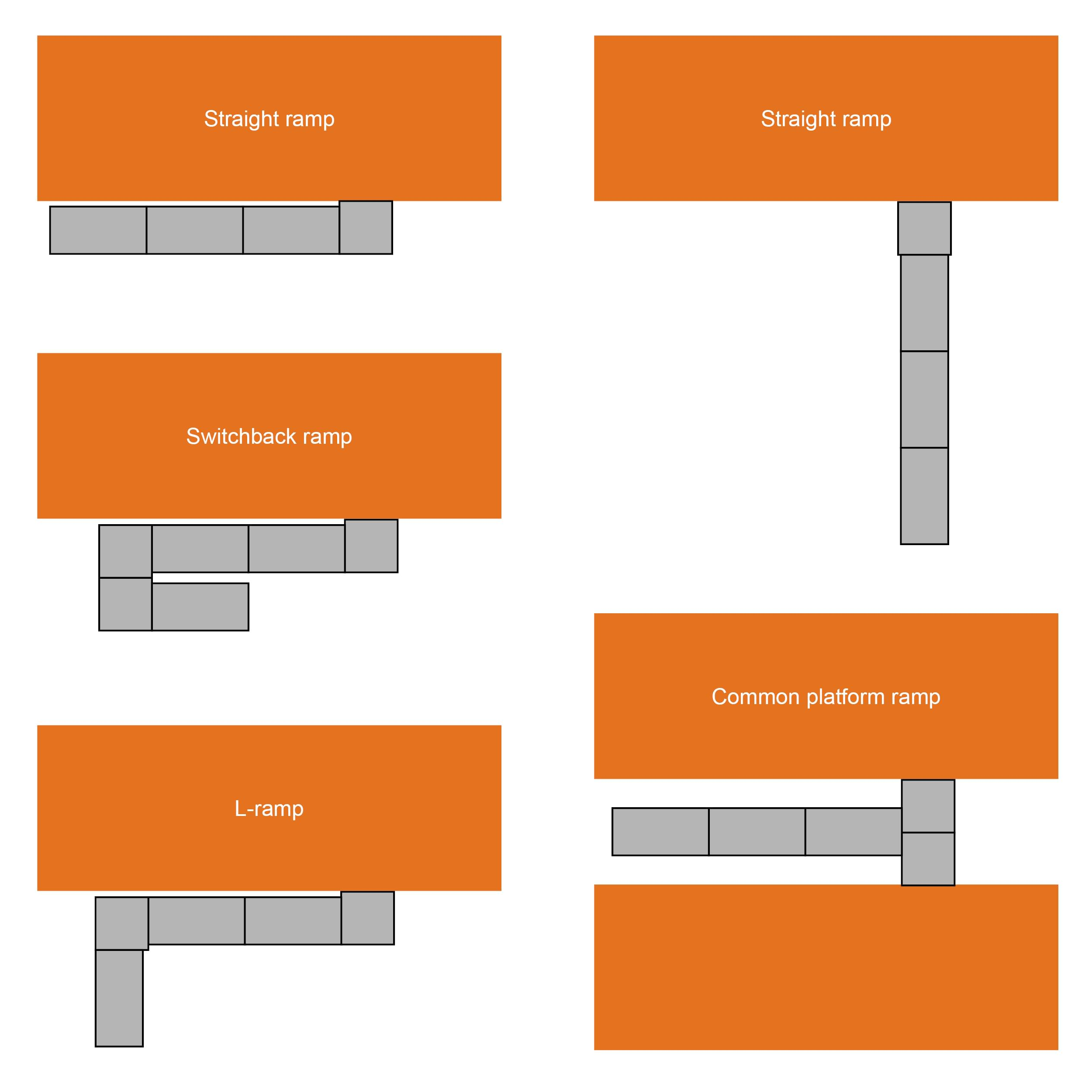 Ramp layout configurations