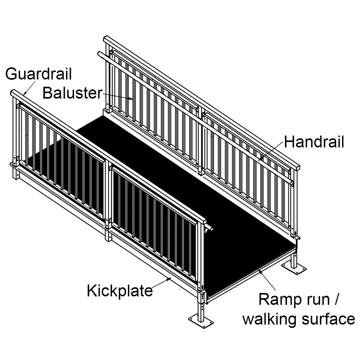 ADA ramp section