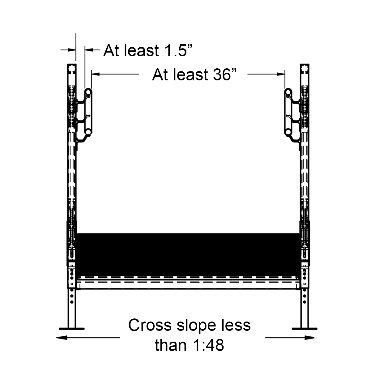 ADA ramp measurements