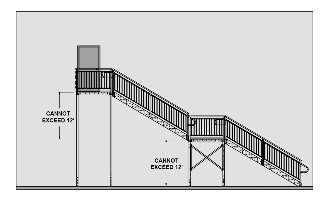 ADA and IBC compliant stairs must have an intermediate landing every 12 feet